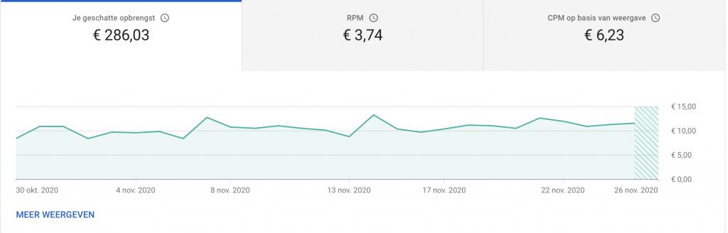 Hoeveel verdien je met youtube? Mijn inkomsten